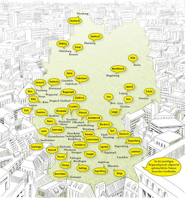 Read more about the article Städtenamen im Dialekt
