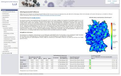 Read more about the article Die Arbeitsgemeinschaft Influenza zeigt aktuelle Schweinegrippefälle