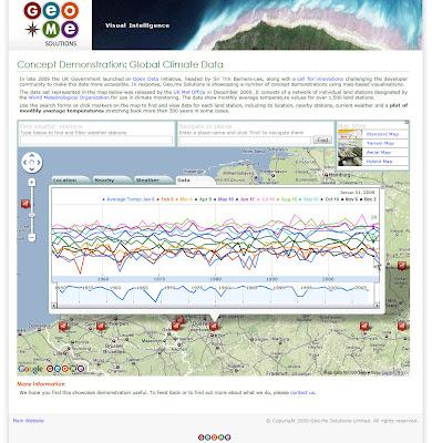 Read more about the article Geo.me zeigt weltweite Klimadaten der letzten 300 Jahre an