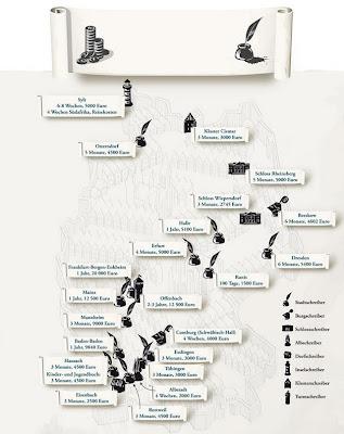 Read more about the article Deutschlandkarte: Wenn du ein Schriftsteller bist, dann kannst du bei uns wohnen!