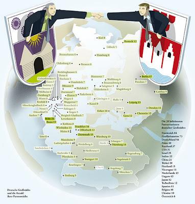 Read more about the article Deutschlandkarte: Städtepartnerschaften deutscher Großstädte