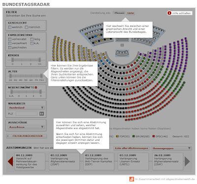 Read more about the article Im Bundestagsradar entdecken Sie einfach, schnell und übersichtlich den Bundestag und seine Mitglieder