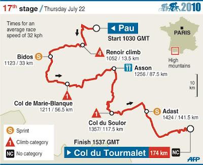 Read more about the article Aktuelle Infos zur Tour de France auf Cyclingnews