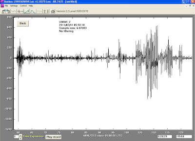 Read more about the article Noch in Wisconsin (USA) zeigen Seismographen sehr deutlich das Erbeben der Stärke 8.9 in Japan