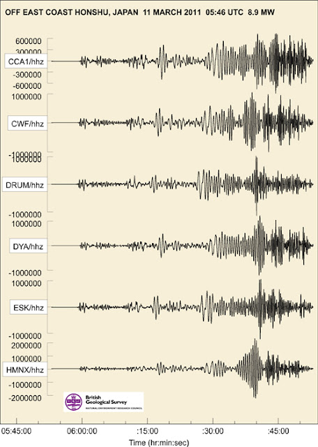 Read more about the article Das Britisch Geological Survey veröffenlicht Seismograph des Erdbeben der Stärke 8.9 von Japan