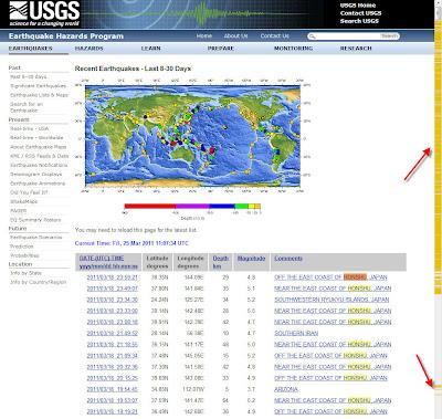 Read more about the article Wahnsinn in Zahlen! Seit dem 9. März gab es 822 Erdbeben über Magnitude 4.2 vor der Küste Japans, davon 48 Beben über 6.0 und 5 Erdbeben zwischen 7.0 und 9.0