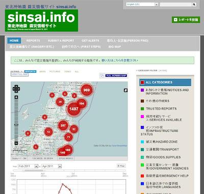 Read more about the article Mit Ushahidi wissen, was Menschen in Japan passiert ist, wie die Lage vor Ort ist