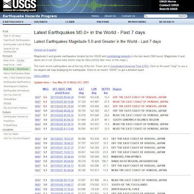Read more about the article Mehrere starke Erdbeben wieder vor der Küste Japans