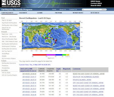 Read more about the article USGS meldet fast jeden Tag seit dem Tsunami ein Erdbeben über Magnitude 6 vor der Küste Japans