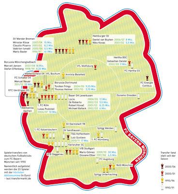 Read more about the article Deutschlandkarte zeigt die Spielereinkäufe von Bayern München