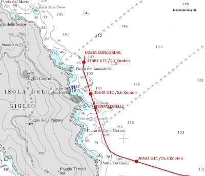 Read more about the article Neue Daten zeigen die exakte Fahrstrecke der Costa Concordia und das nach den Unfall das Schiff noch 6km/h fuhr