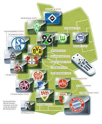 Read more about the article Deutschlandkarte zeigt die TV-Zuschauer von Fußballvereinen der 1. Bundesliga