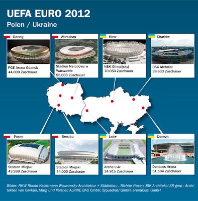 Read more about the article EM 2012 – Die Stadien der Europameisterschaft