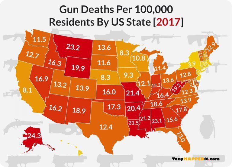 Read more about the article In den USA sterben in der Regel mehr als 15 von 1000 Menschen durch eine Waffe