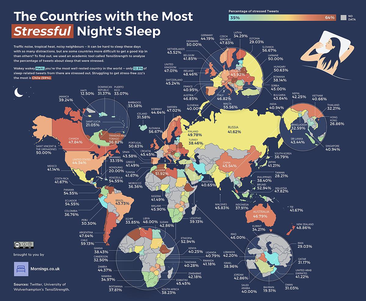 Read more about the article Weltkarte zeigt wo Menschen am schlechtesten Nachts schlafen